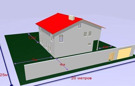 Выбираем проект для строительства дома